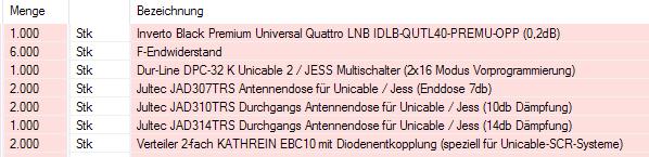 Bestellung_User_AllesSat.PNG