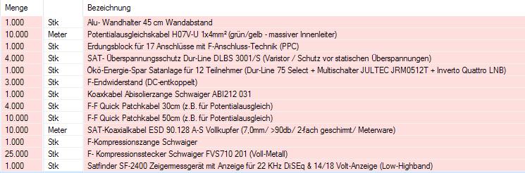 Bestellung_User_grauslich.PNG