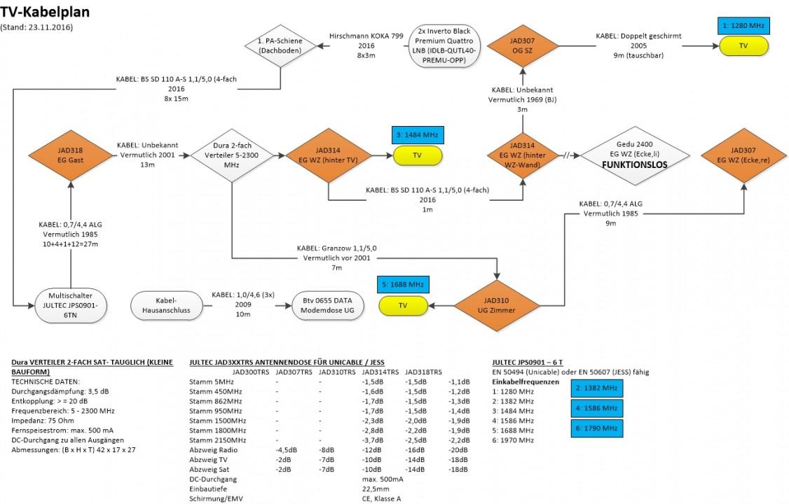 Kabelplan.jpg