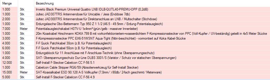 Bestellung2_User_pc-kaiser.PNG