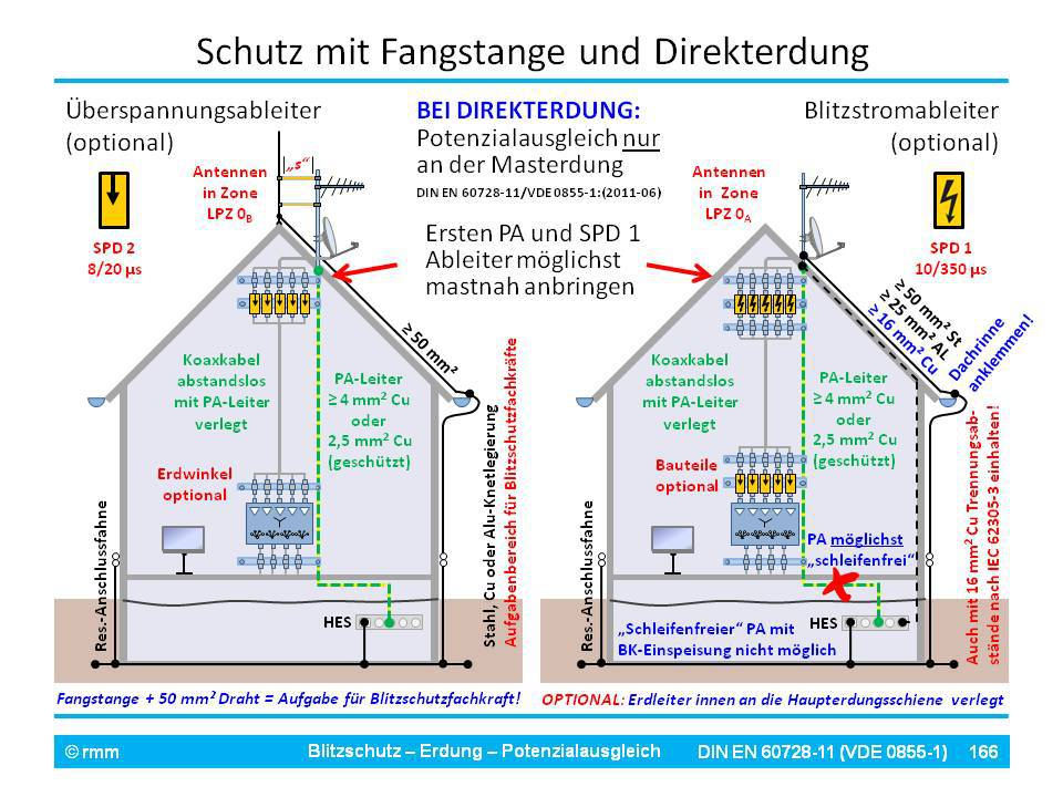 blitzschutz-erdung-und-potenzialausgleich_517395.jpg