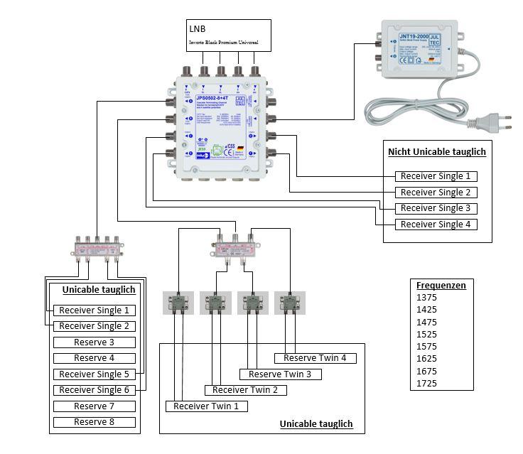 Jultec_JPS0502-8+4T_Multischalter_Unicable-EN50494_Planung_Skizze_JNT19-2000_Netzteil_Verteiler.JPG