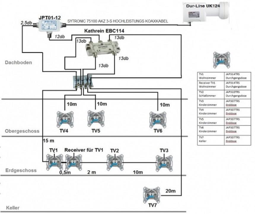 Dur-Line_UK!24_Einkabel-LNB_Satanlagen-Planung_EN50607_JESS_EN50494_Unicable.jpg