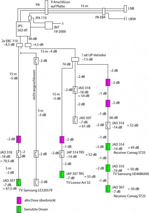 Plan mit Werten 001_neu.jpg