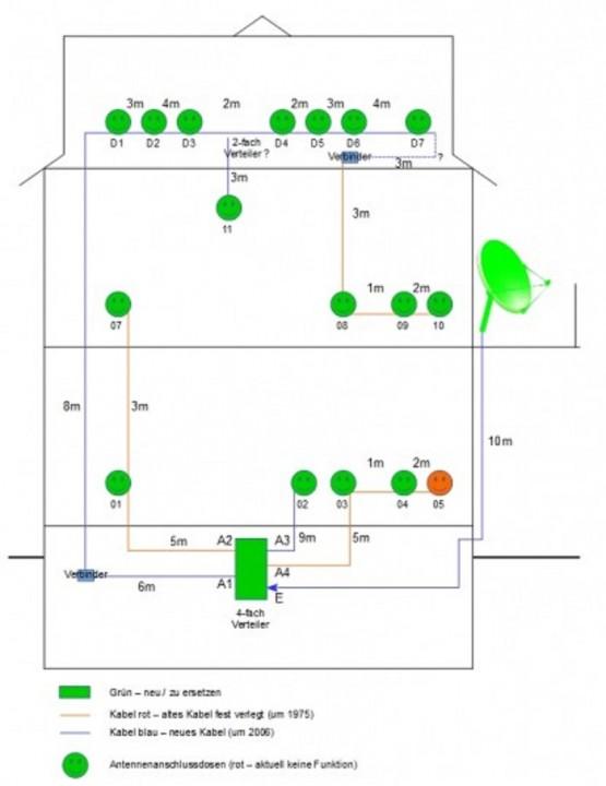 Dur-Line_UK124_Unicable2-EN50607_LNB-Planung.jpg