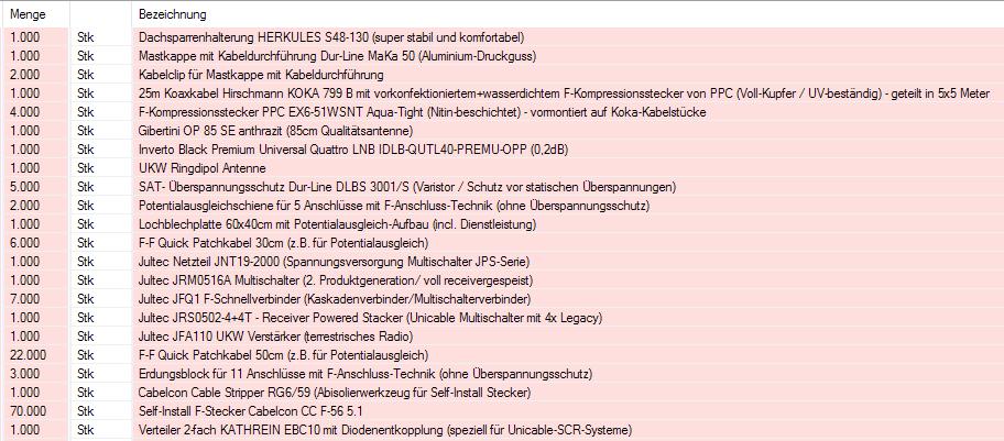 Bestellung_User_drwff.PNG