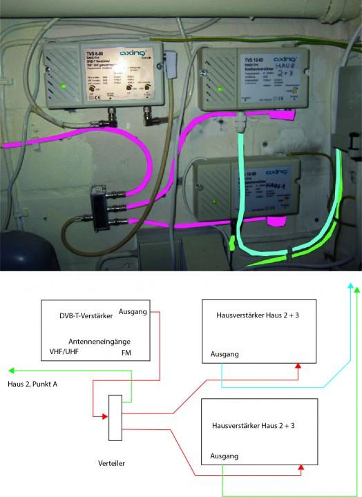 Antennenanschlussschema.jpg