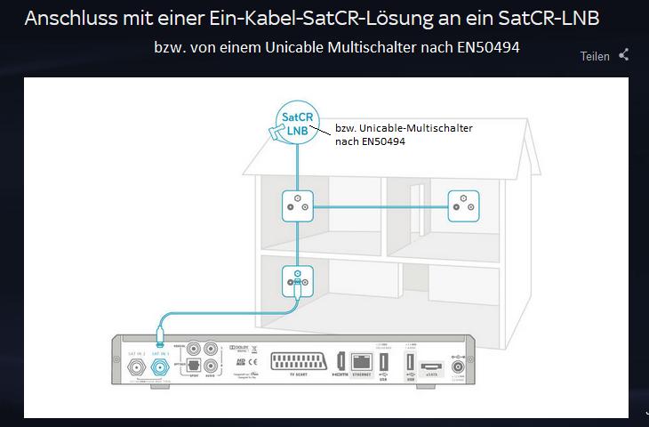 Sky-Ein-Kabel-SCR-Versorgung_Skizze.PNG