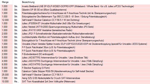 Bestellung_User_Lupusbox.PNG