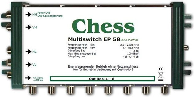 Multischalter_CHESS_EP_58_Eco-Power.jpg