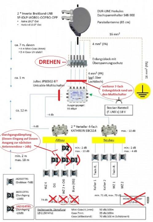Satanlage_Breitband-LNB_Zufuehrung_Jultec_JPS-Schalter_a2CSS-Technologie_Planung_Edit1.jpg