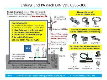BS-Erdung-PA_dS_[Fo14].jpg