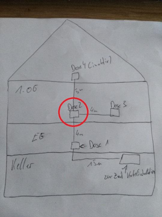 Satanlage_EN50494_Unicable-Planung.jpg