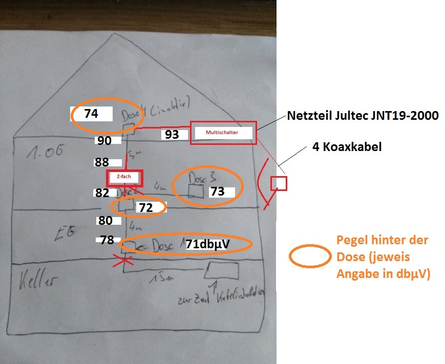 Satanlage_EN50494_Unicable-Pegelberechnung_alte-Kabel.jpg