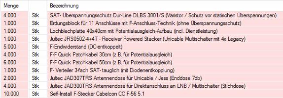 Bestellung_User_tschi.PNG