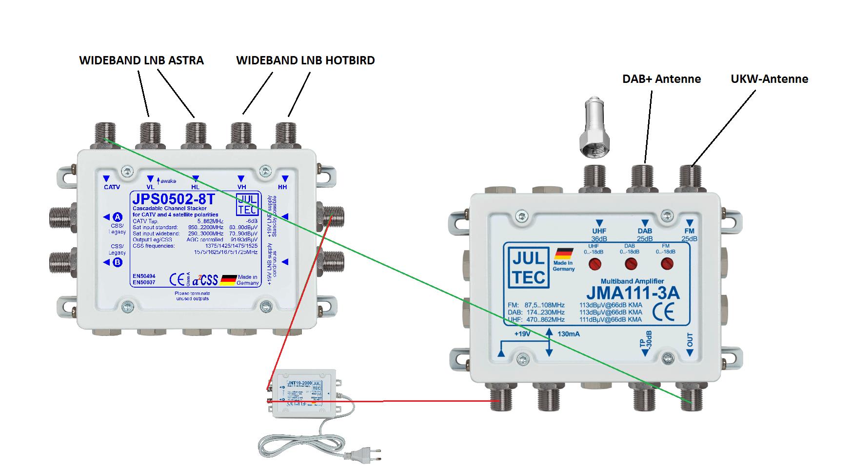 Jultec_JPS0502-8T_Breitband-LNB_Versorgung_JMA111-3A_Verstaerker-selektive-Eingaenge.png