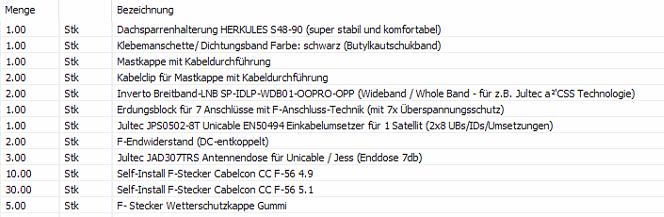 Bestellung_User_HaJue.PNG