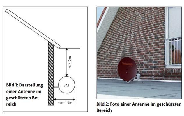 Satanlage_Erdung_geschuetzter-Bereich_Blitzschutz.jpg