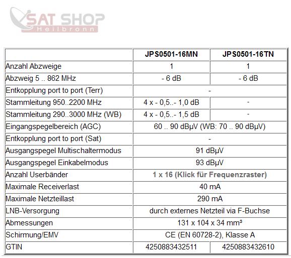 Jultec-JPS0501-16TN-MN-JESS-EN50607-technische-Daten.png
