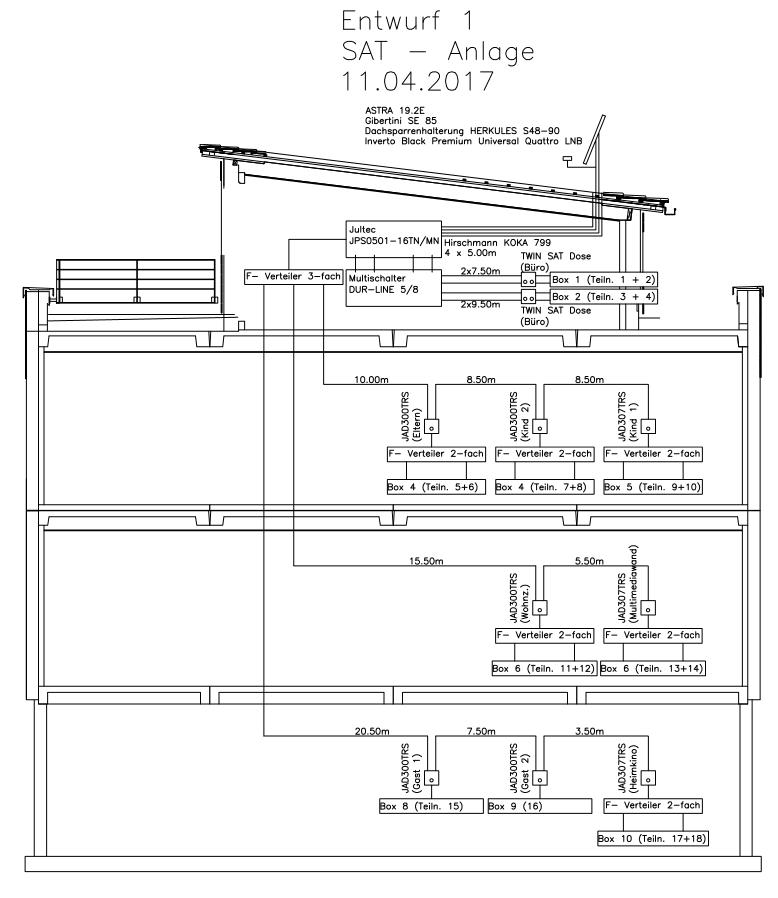 Satanlagen-Planung_Unicable-Standard-Legacy-Multischalter.PNG