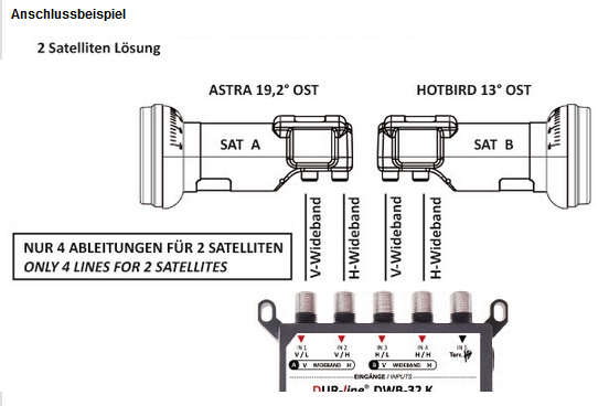 dur-lineultra-wb2-wideband-LNB_Anschlussbeispiel.PNG