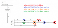 JESS-EN50607_LNB_Inverto_SP-IDLU-32UL40-UNMOO-0PP_Antennendosen-Bestimmung_edit.PNG
