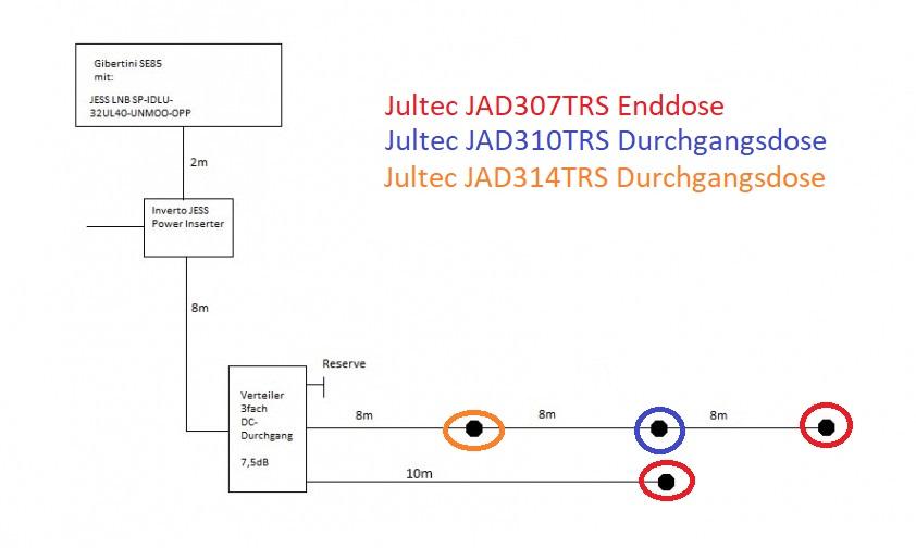 JESS-EN50607_LNB_Inverto_SP-IDLU-32UL40-UNMOO-0PP_Antennendosen-Bestimmung_2.jpg