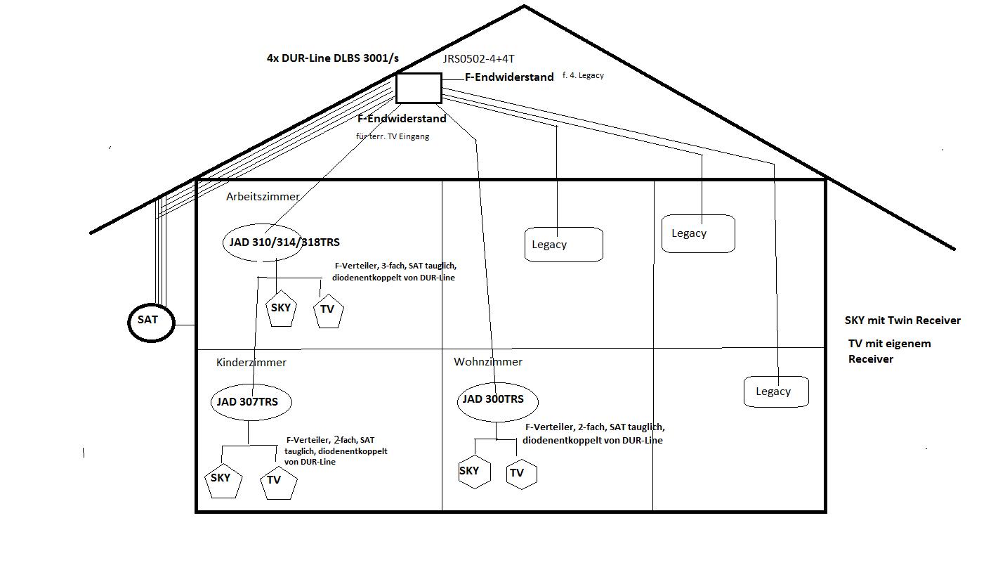 JultecJRS0502-4+4T_Installation_Satanlagen_Planung_Skizze.png