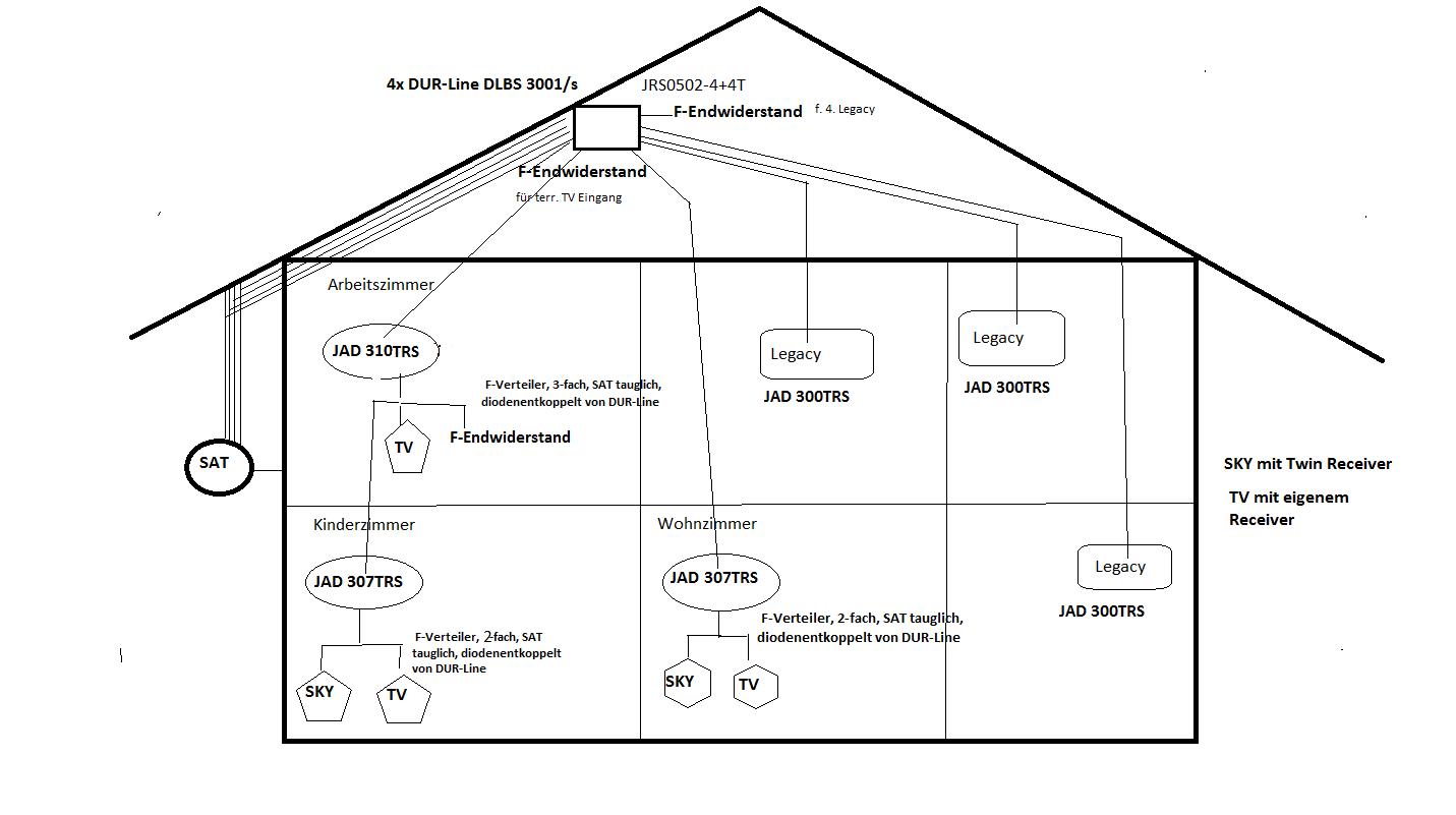 JultecJRS0502-4+4T_Installation_Satanlagen_Planung_Skizze_Edit1.png