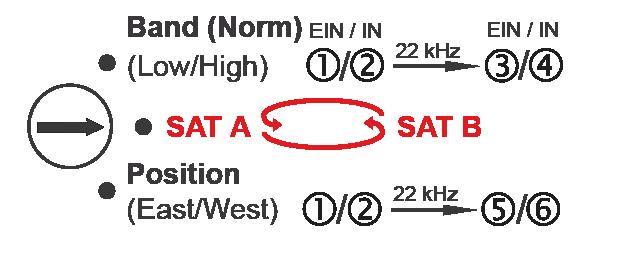 spaun_SAT_A-B.png