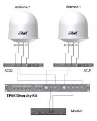 EPAK-Diversity_Kit_Aufbau.jpg