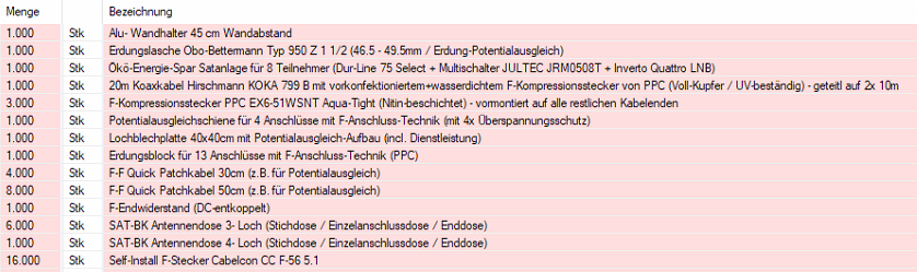 Bestellung_User_cybertroggy.PNG