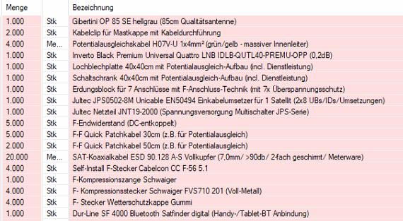 Bestellung_User_Spitzbube1.PNG