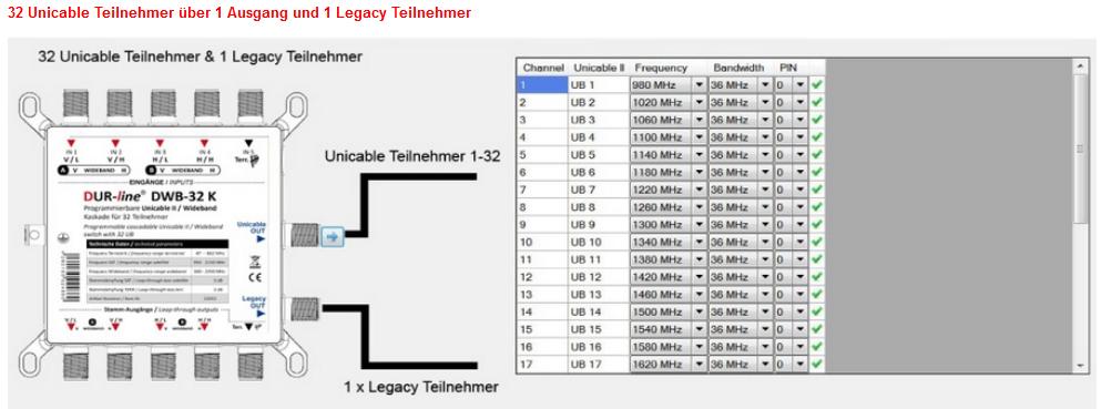 Dur-Line_DWB-32K-Einkabelloesung_Programmierung_1.PNG