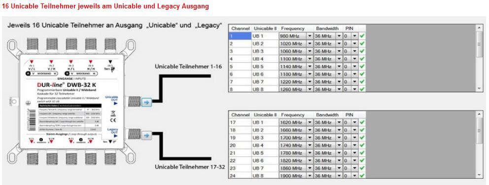 Dur-Line_DWB-32K-Einkabelloesung_Programmierung_2.PNG