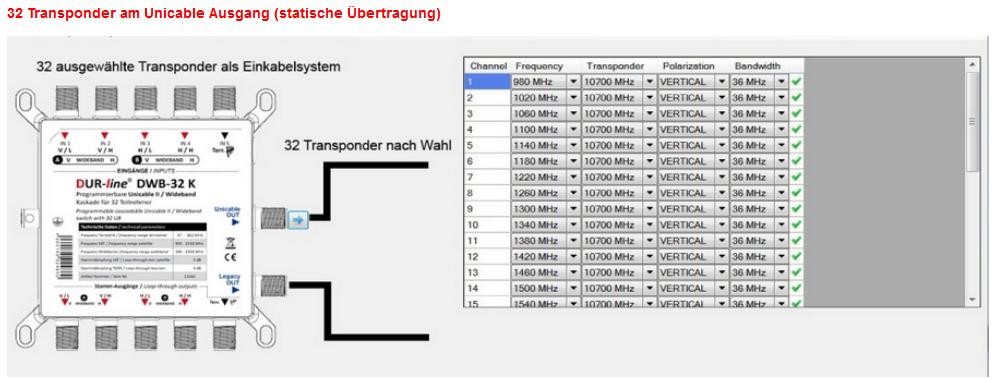 Dur-Line_DWB-32K-Einkabelloesung_Programmierung_3.PNG