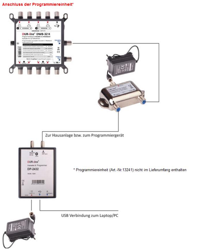 Dur-Line_DWB-32K-Programmiereinheit_DP-2432.PNG