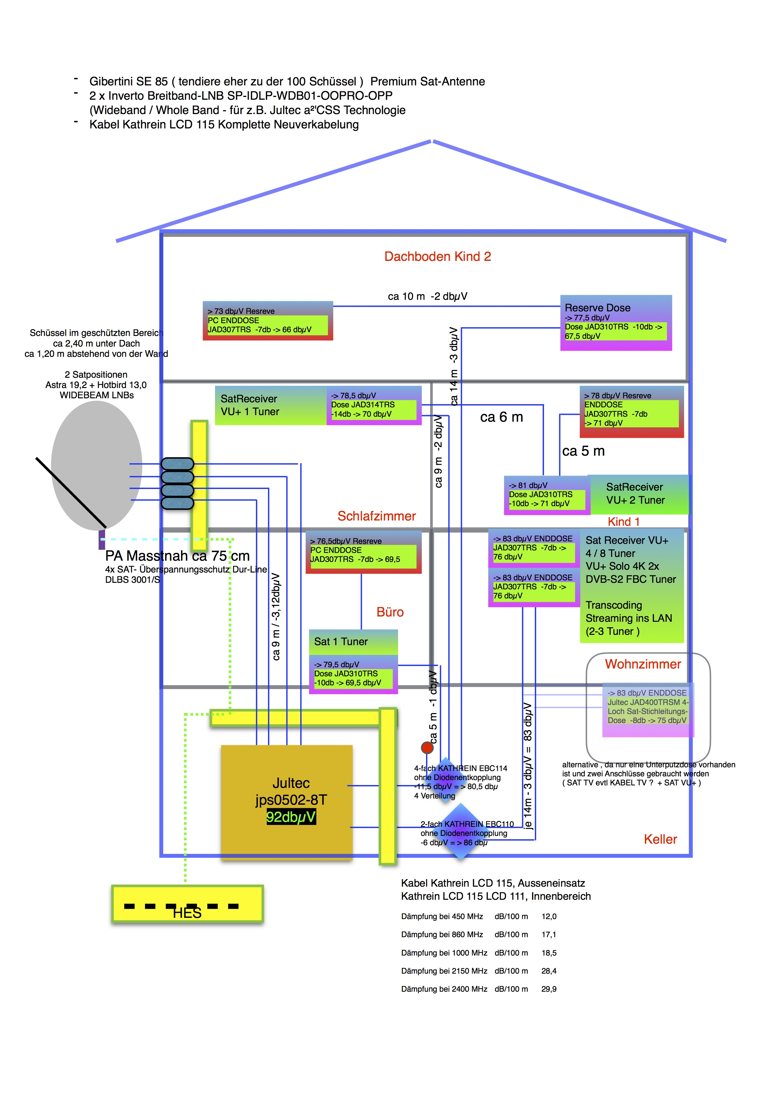 Planung_Unicable_EN50494_Satanlage_JultecJPS0502-8T_gross.png