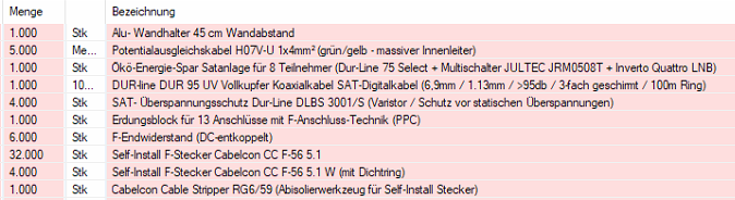 Bestellung_User_Rootsquash.PNG