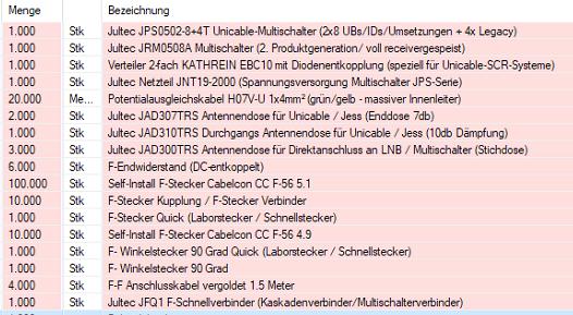 Bestellung_User_dstockm.PNG