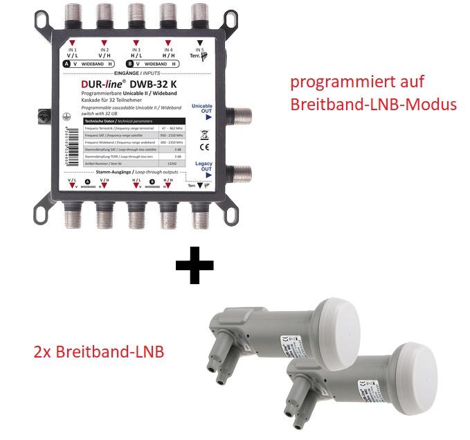 Dur-Line_DBW32K_Wideband_LNB-Set.jpg