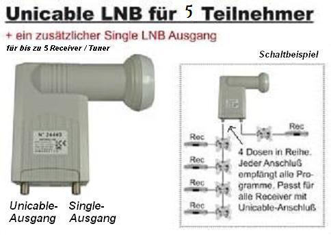 LNB_UnicableEtronix.jpg