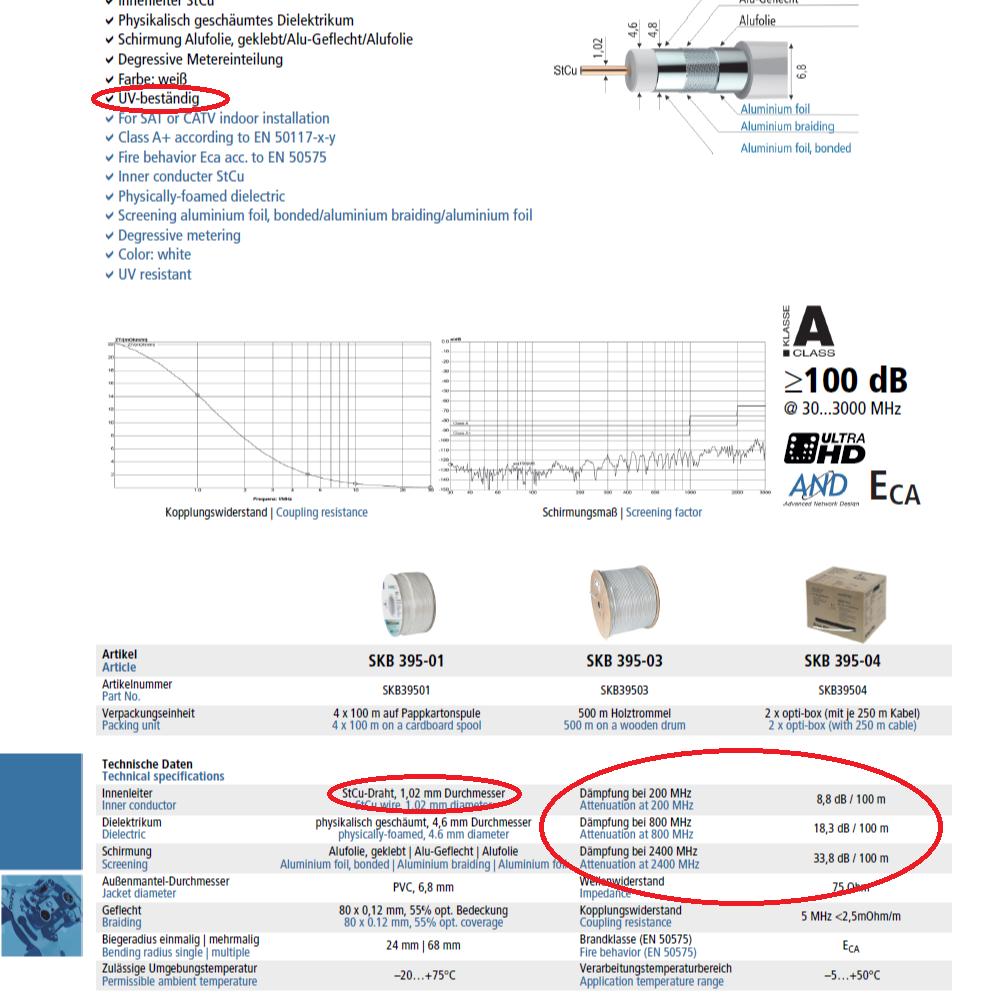 Axing_SKB-395-Datenblatt_Daempfung.PNG