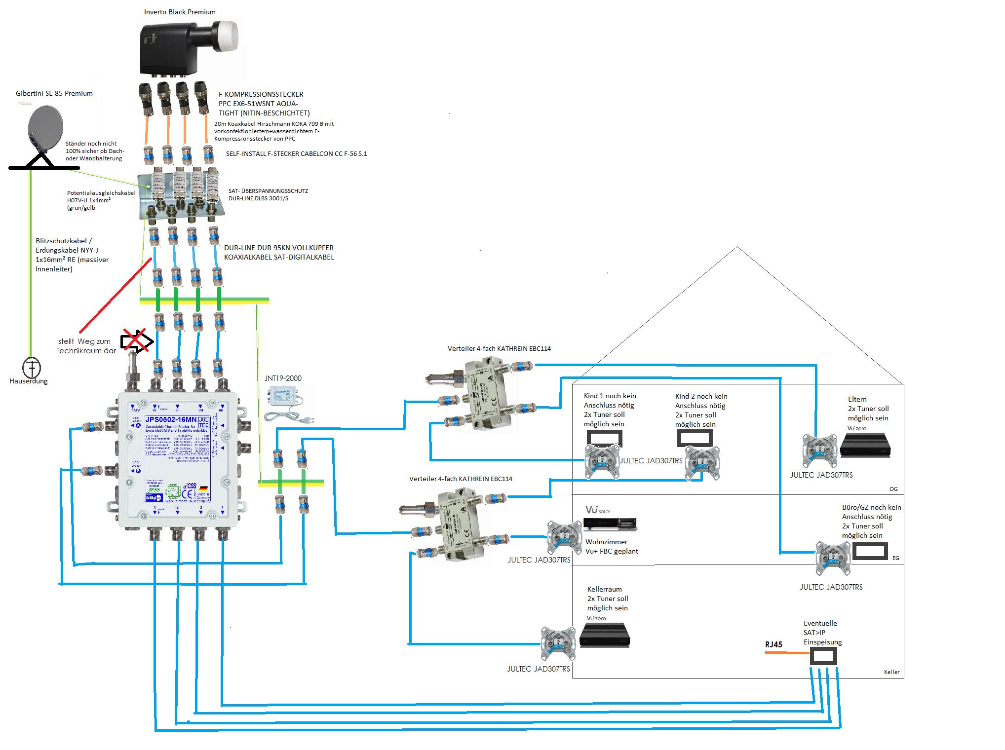 JultecJPS0502-16MN_Planung_Satanlage_Aufbau_Potentialausgleich_Antennendosen_Verteiler.png