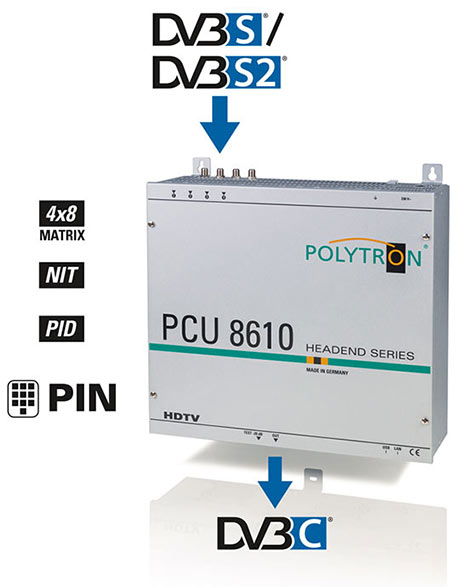 Polytron_PCU8610_DVB-C-8in1-Eingangsmatrix-Multischalter.jpg