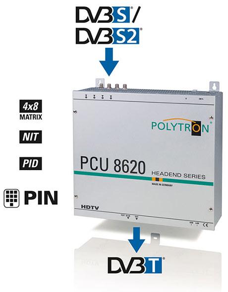 Polytron_PCU8620_DVB-T-8in1-Eingangsmatrix-Multischalter.jpg
