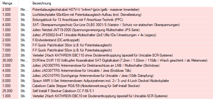 Bestellung_User_heini99.PNG
