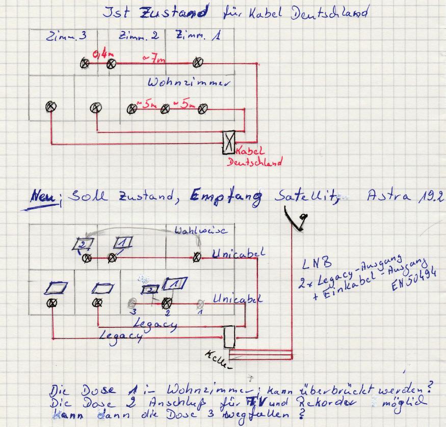 Planung_Unicable-LNB_2xLegacy_EN50494_Antennendosen_Kabelplan.PNG