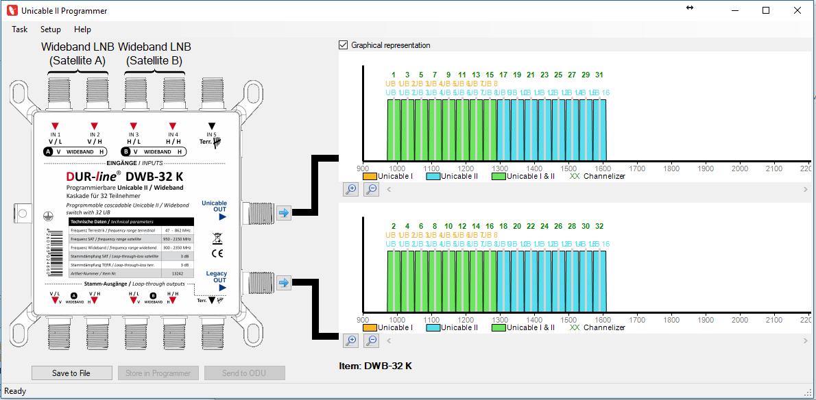 Dur-Line_DBW32K_2x16_modifizierte_Breitband-LNB-Versorgung-Programmierung_grafische-Ansicht_UB-Belegung.PNG