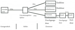 Unicable-Satverkabelung_Ueberlegung1.jpg